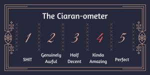 split-ciaran-ometer